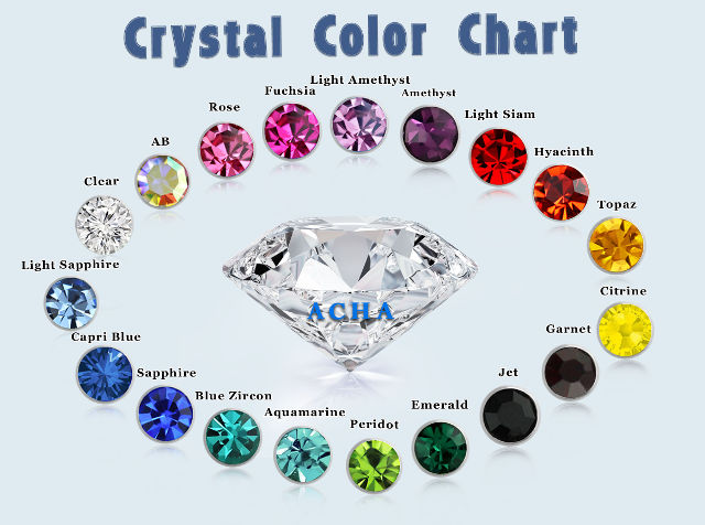 Achadirect Piercing Crystal Color Chart